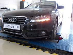 Audi-S4-Chiptuning