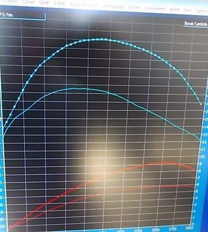 Teljesítménymérés Lancia Thema 3.0MJET
