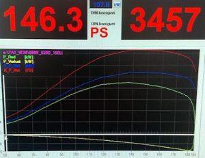 BMW E46 Gyári állapotban produkált adatai