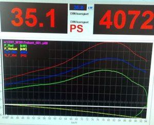 Trabant 601 teljesítmény adat