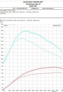 Ford-Galaxy-1.9TDI-115LE-Chiptuning