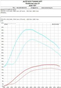 Mazda-6-2.2MZR-CD-163LE-Teljesitmenymeres