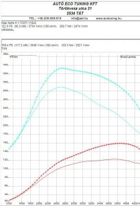 Opel-Astra-H-1.7CDTI-110LE-Chiptuning