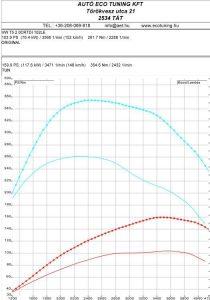 VW_T5_2.0CRTDI_102LE_Teljesitmenymeres