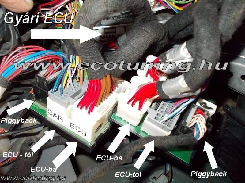 Többvezetékes Piggyback Tuningbox