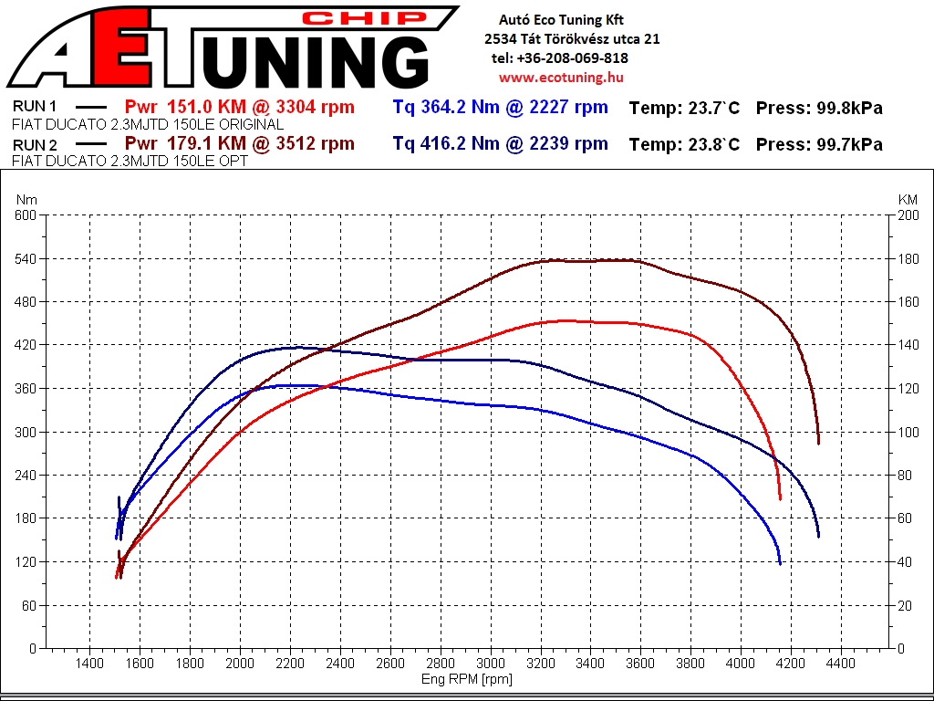 Fiat_Ducato_2.3MJTD_150LE