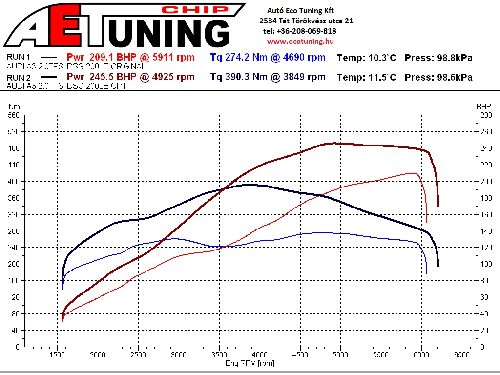 Audi A3 2.0TFSI 200LE Chiptuning